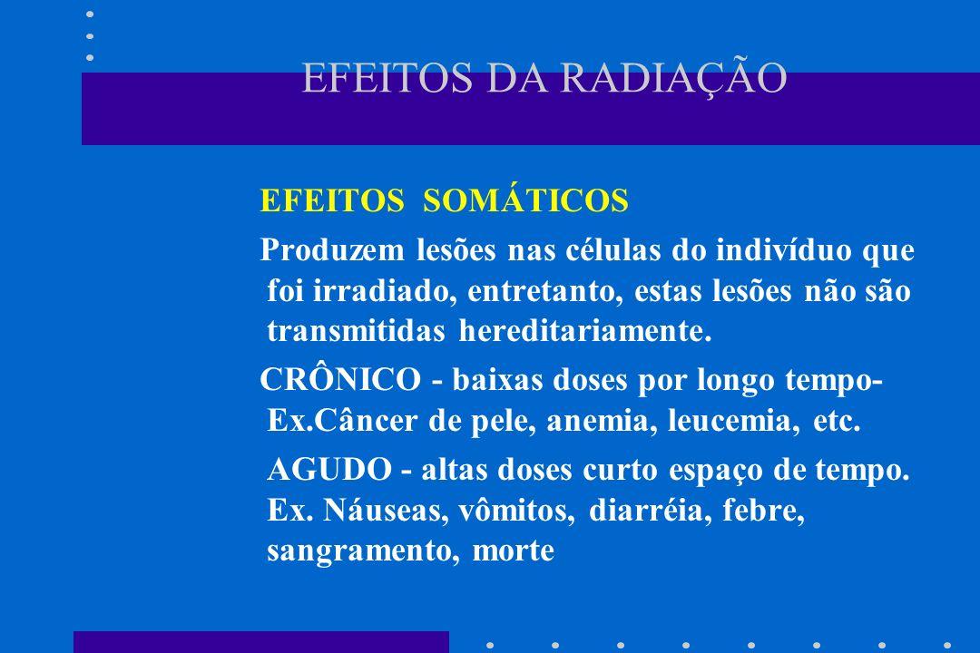 EFEITOS DA RADIAÇÃO EFEITOS SOMÁTICOS Produzem lesões nas células do indivíduo que foi irradiado, entretanto, estas lesões não são transmitidas heredi