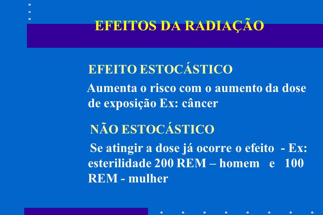 EFEITO ESTOCÁSTICO Aumenta o risco com o aumento da dose de exposição Ex: câncer NÃO ESTOCÁSTICO Se atingir a dose já ocorre o efeito - Ex: esterilida