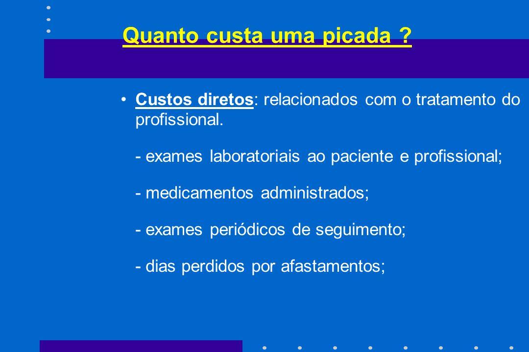 Quanto custa uma picada ? Custos diretos: relacionados com o tratamento do profissional. - exames laboratoriais ao paciente e profissional; - medicame