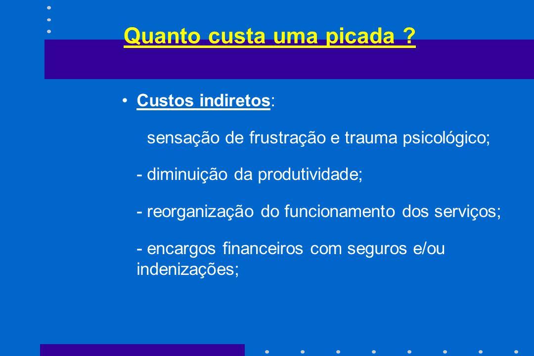 Formas de proteção Distância (1/d²) ; Blindagem; Tempo de exposição (<);