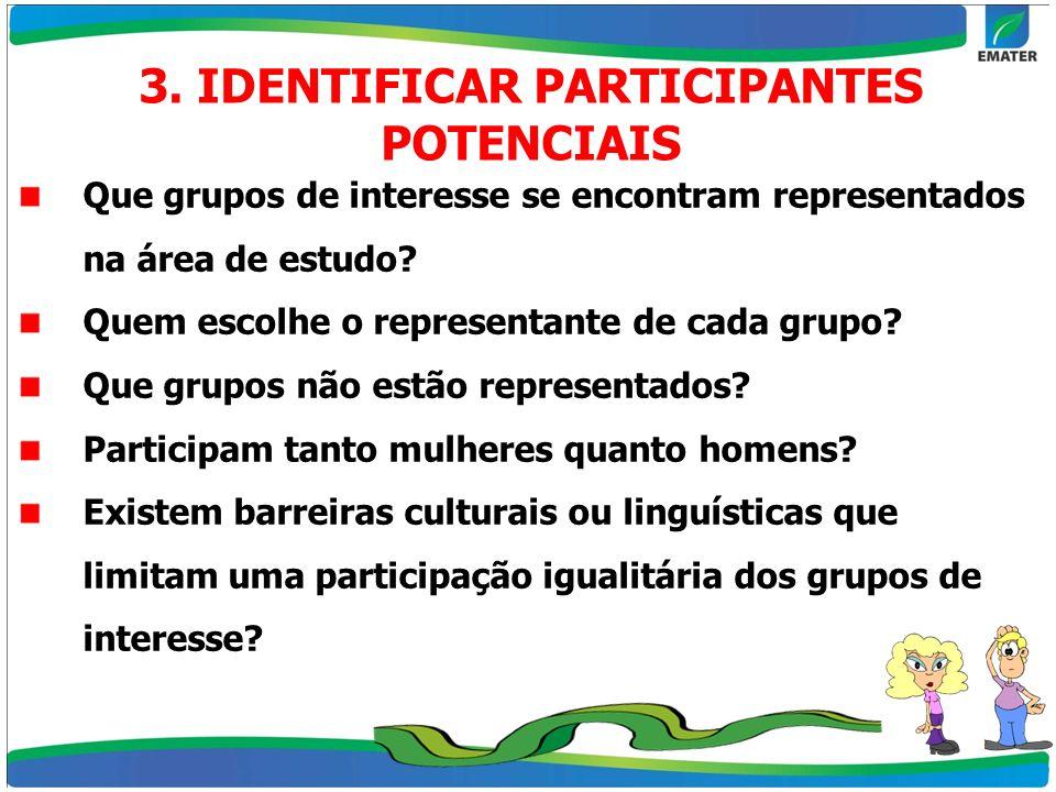 3. IDENTIFICAR PARTICIPANTES POTENCIAIS Que grupos de interesse se encontram representados na área de estudo? Quem escolhe o representante de cada gru