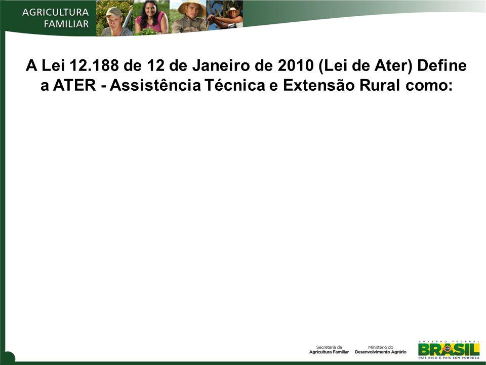 A Lei 12.188 de 12 de Janeiro de 2010 (Lei de Ater) Define a ATER - Assistência Técnica e Extensão Rural como: serviço de educação não formal, de cará