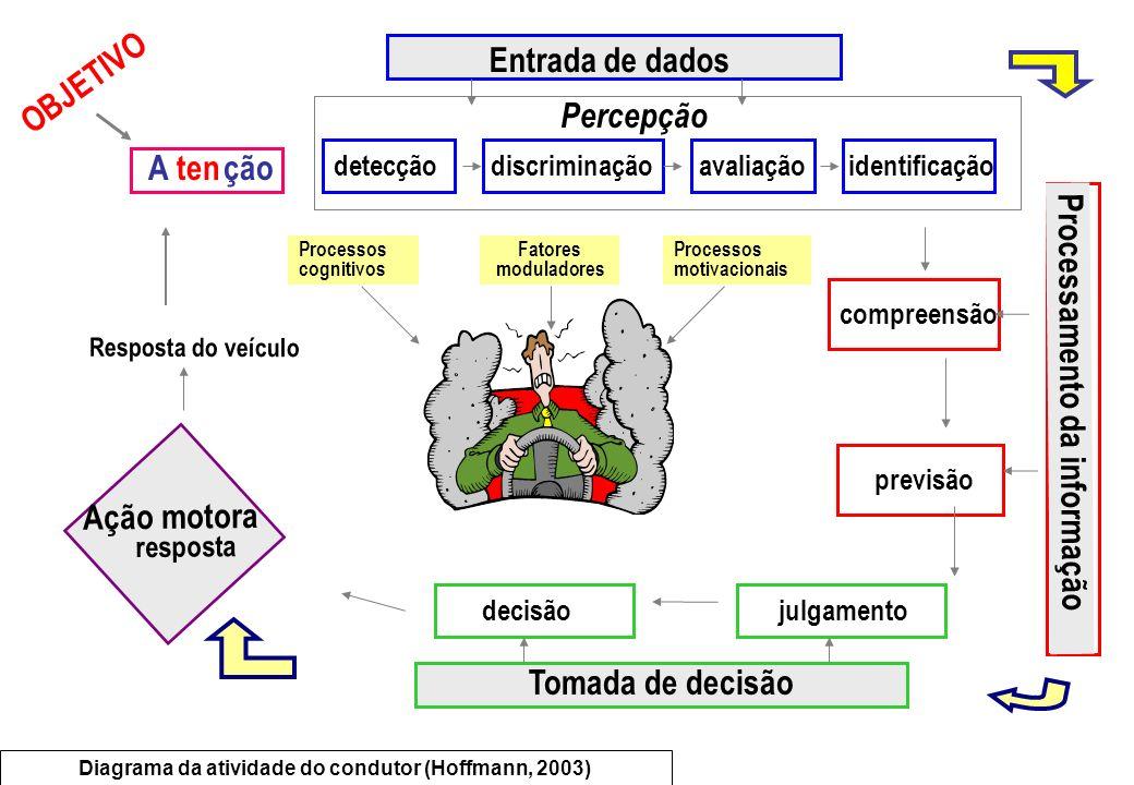 POLÍTICA NACIONAL DE TRÂNSITO PORTARIA Nº 737, 16/05/2001 – Ministério da Saúde FORUM DE ANÁLISE DA ACIDENTALIDADE - DETRAN/RS : A SEGURANÇA DO TRÂNSITO SOB A ÓTICA DO DIREITO, DA ECONOMIA, DA EDUCAÇÃO E DA PSICOLOGIA Porto Alegre (RS), 14 de julho de 2005 Introdução