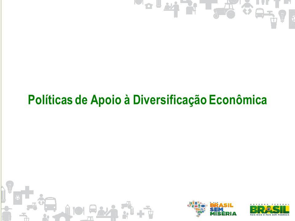 Políticas de Apoio à Diversificação Econômica