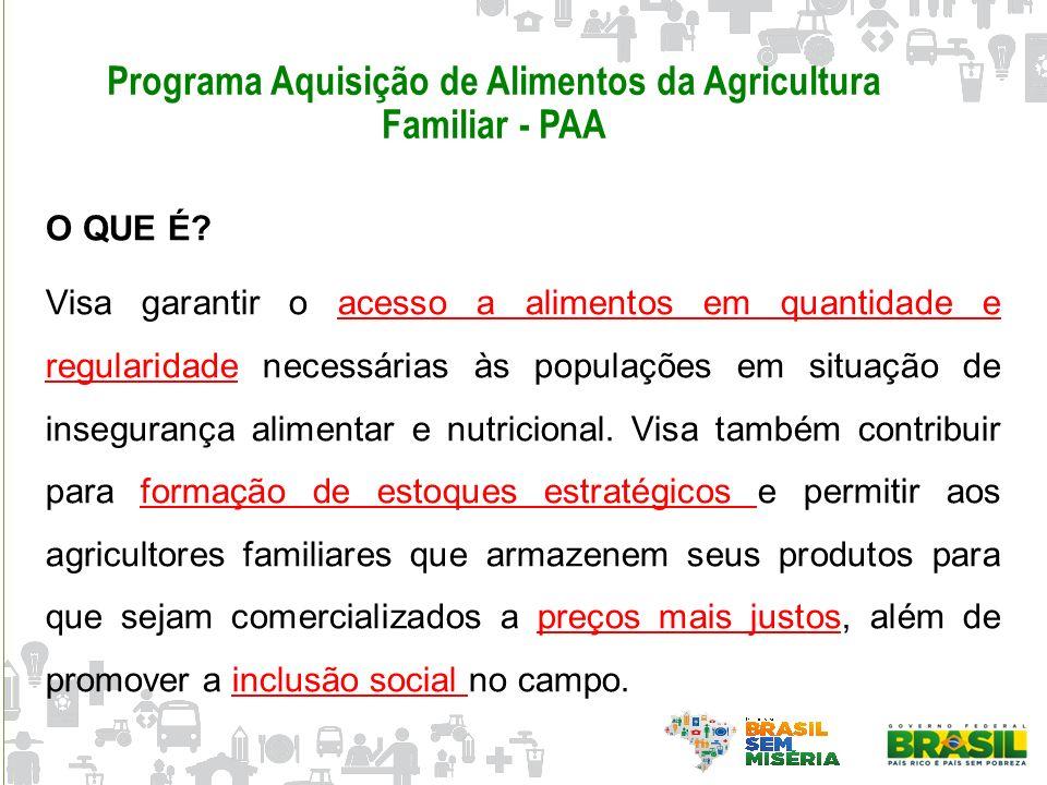 Programa Aquisição de Alimentos da Agricultura Familiar - PAA O QUE É? Visa garantir o acesso a alimentos em quantidade e regularidade necessárias às