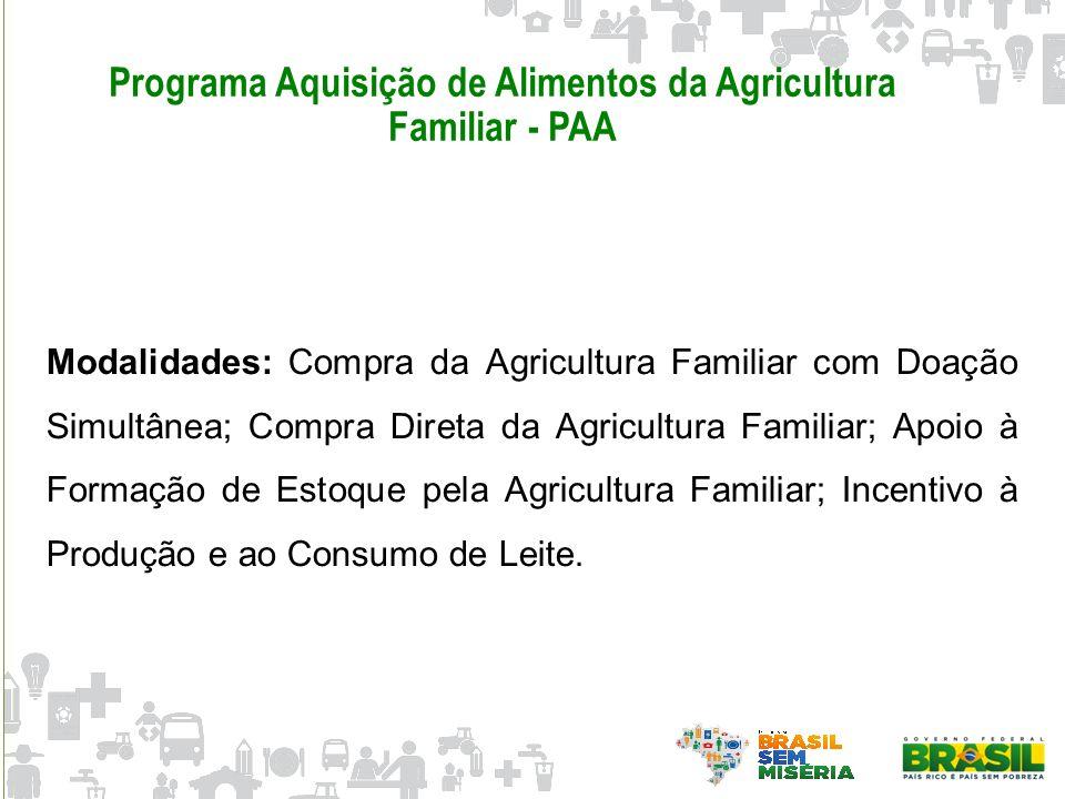 Programa Aquisição de Alimentos da Agricultura Familiar - PAA Modalidades: Compra da Agricultura Familiar com Doação Simultânea; Compra Direta da Agri