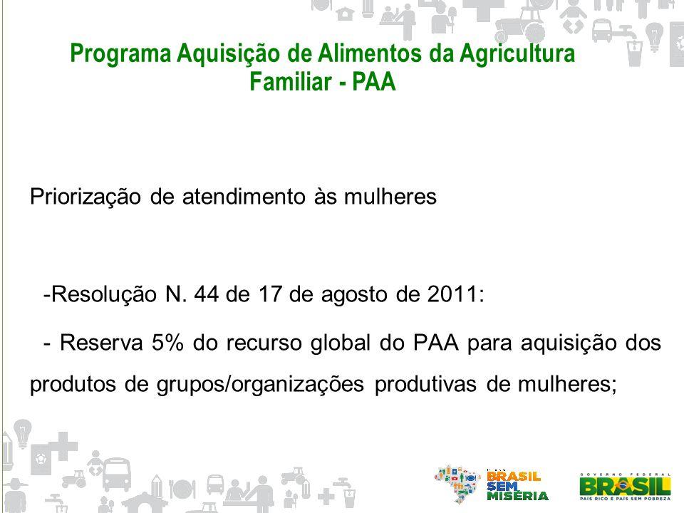Programa Aquisição de Alimentos da Agricultura Familiar - PAA Priorização de atendimento às mulheres -Resolução N. 44 de 17 de agosto de 2011: - Reser
