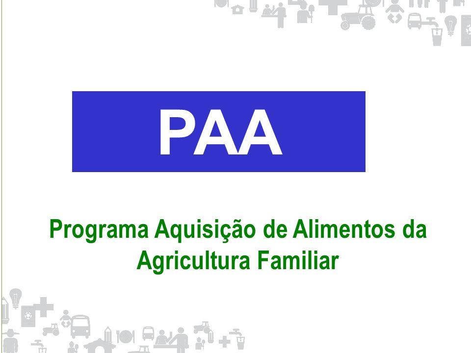 PAA Programa Aquisição de Alimentos da Agricultura Familiar