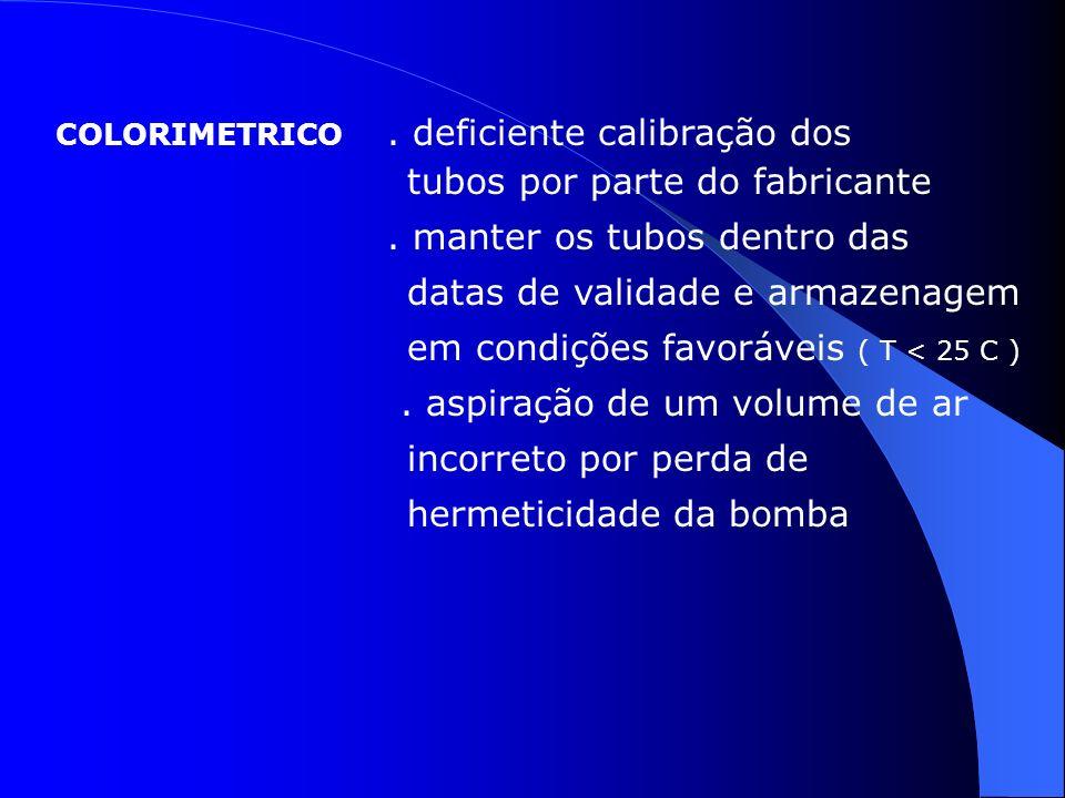 COLORIMETRICO. deficiente calibração dos tubos por parte do fabricante.