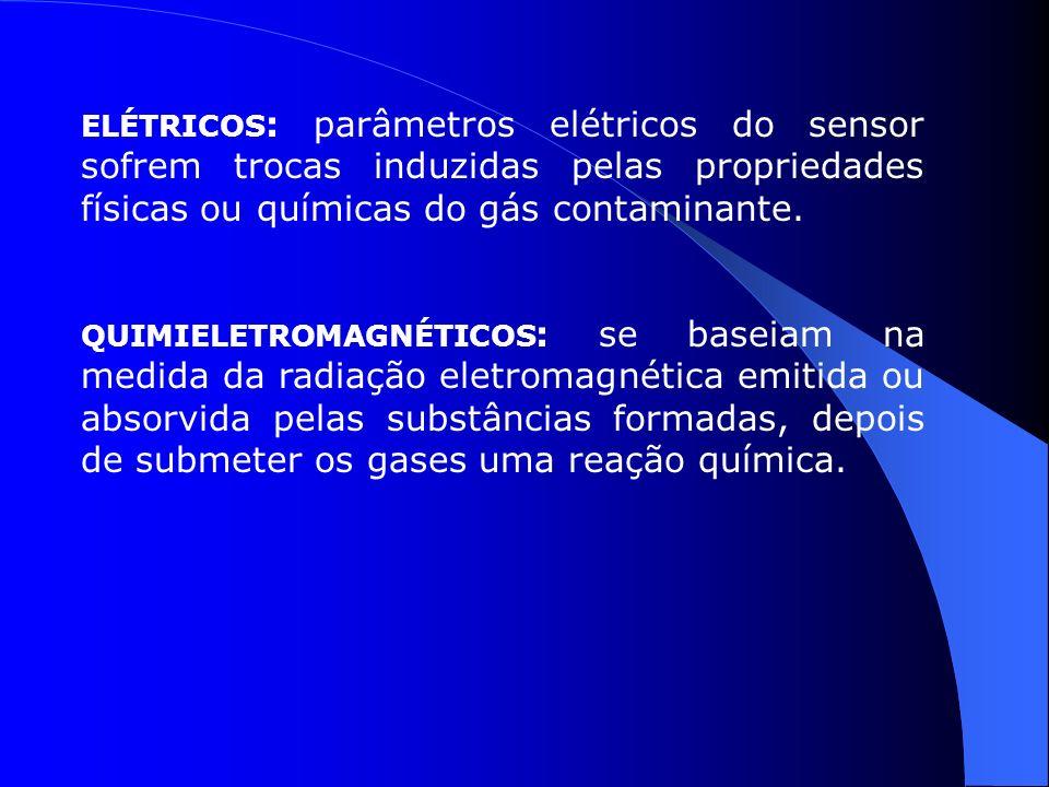 ELÉTRICOS : parâmetros elétricos do sensor sofrem trocas induzidas pelas propriedades físicas ou químicas do gás contaminante. QUIMIELETROMAGNÉTICOS :