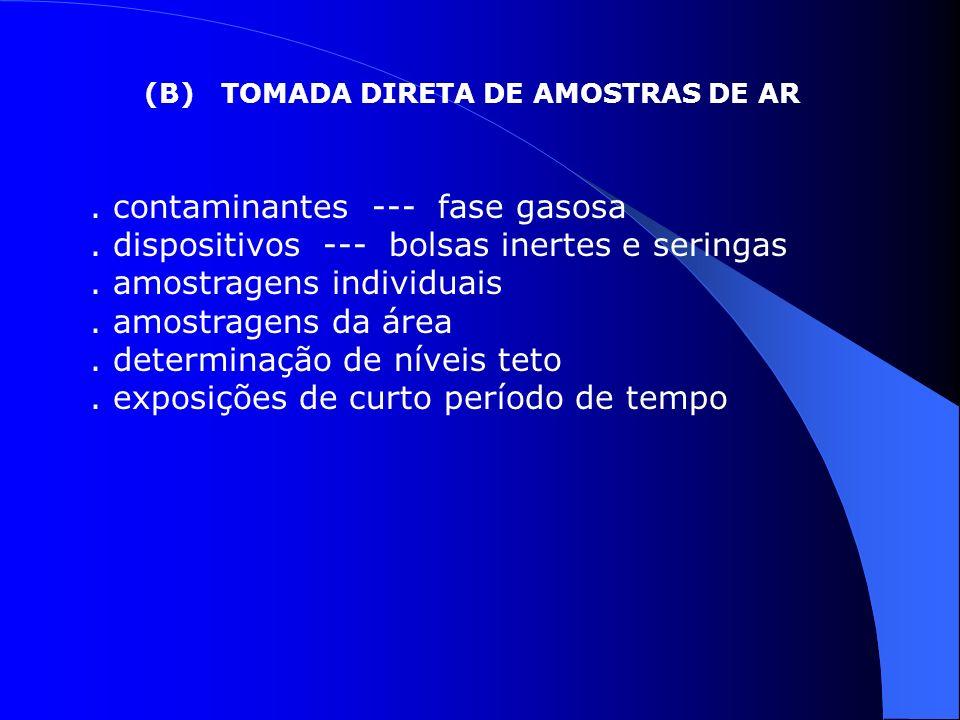 (B) TOMADA DIRETA DE AMOSTRAS DE AR. contaminantes --- fase gasosa. dispositivos --- bolsas inertes e seringas. amostragens individuais. amostragens d