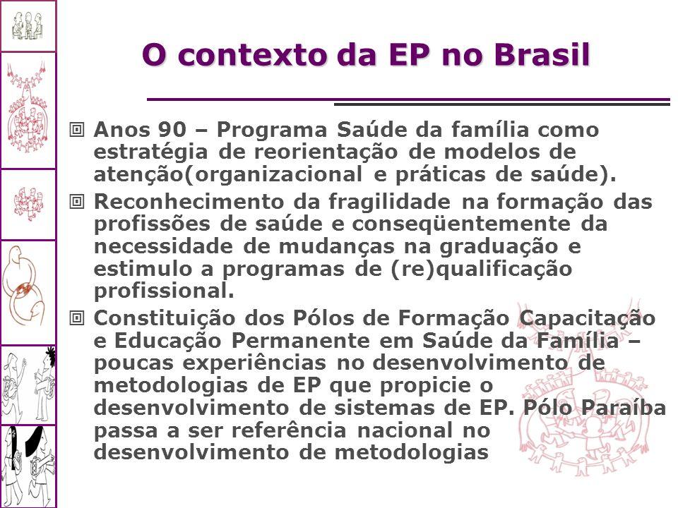 Anos 90 – Programa Saúde da família como estratégia de reorientação de modelos de atenção(organizacional e práticas de saúde). Reconhecimento da fragi