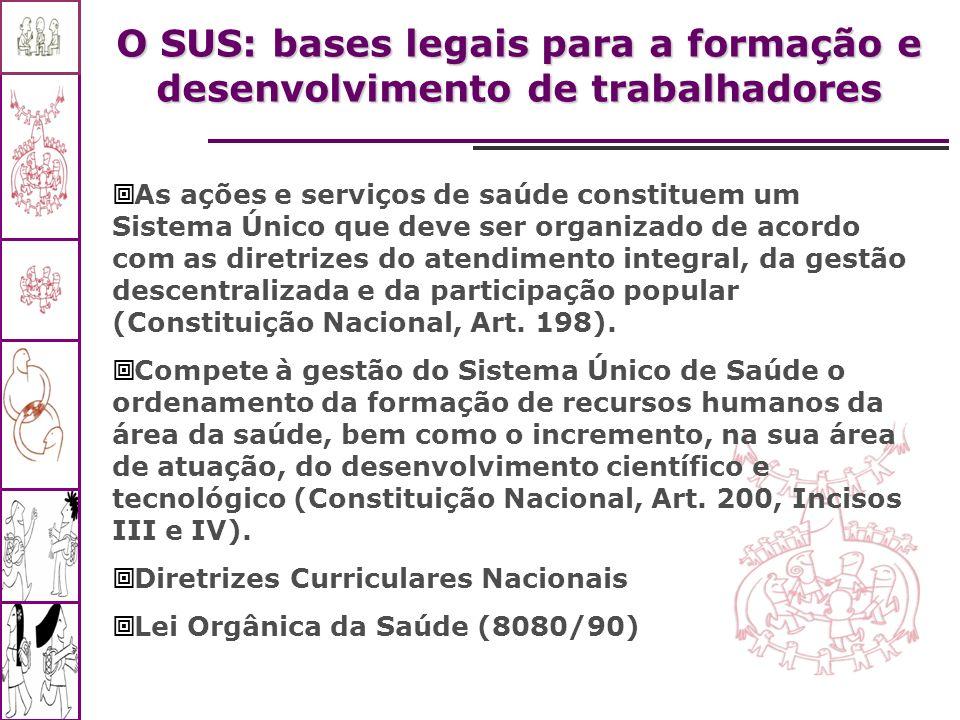 O SUS: bases legais para a formação e desenvolvimento de trabalhadores As ações e serviços de saúde constituem um Sistema Único que deve ser organizad