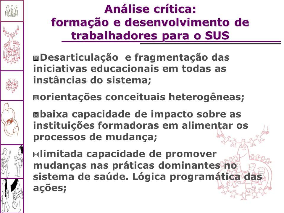 Análise crítica: formação e desenvolvimento de trabalhadores para o SUS Desarticulação e fragmentação das iniciativas educacionais em todas as instânc