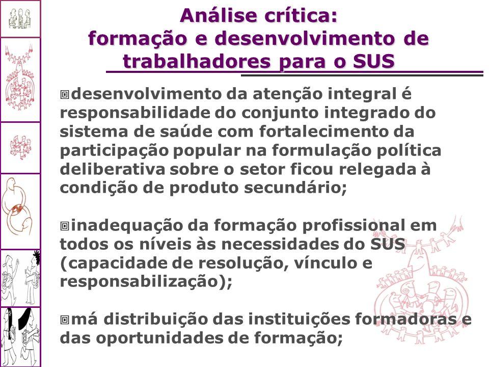 desenvolvimento da atenção integral é responsabilidade do conjunto integrado do sistema de saúde com fortalecimento da participação popular na formula