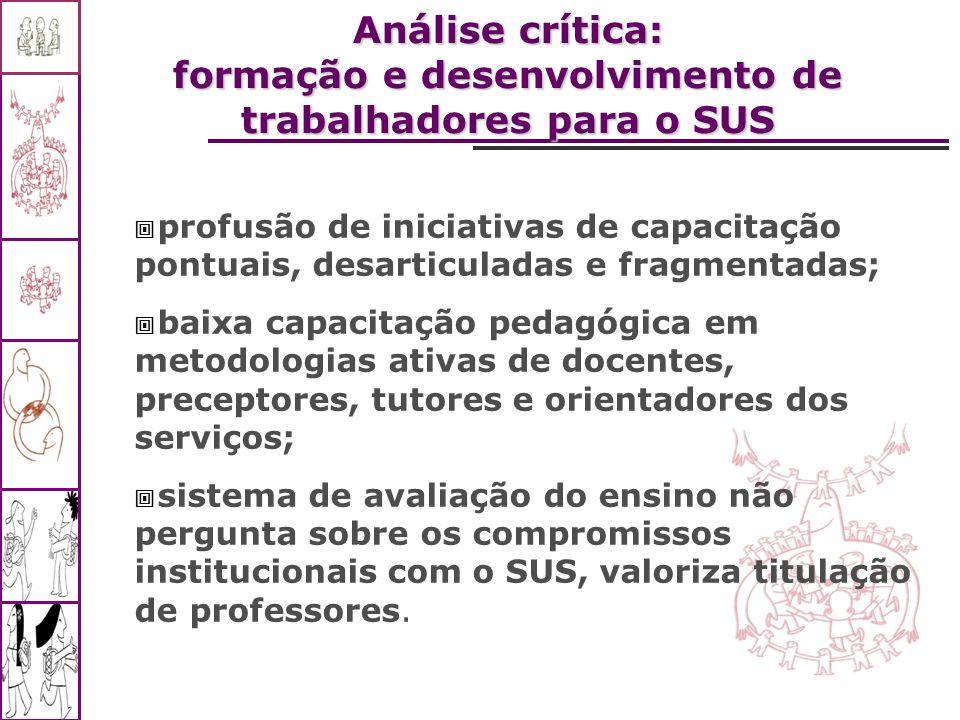 profusão de iniciativas de capacitação pontuais, desarticuladas e fragmentadas; baixa capacitação pedagógica em metodologias ativas de docentes, prece