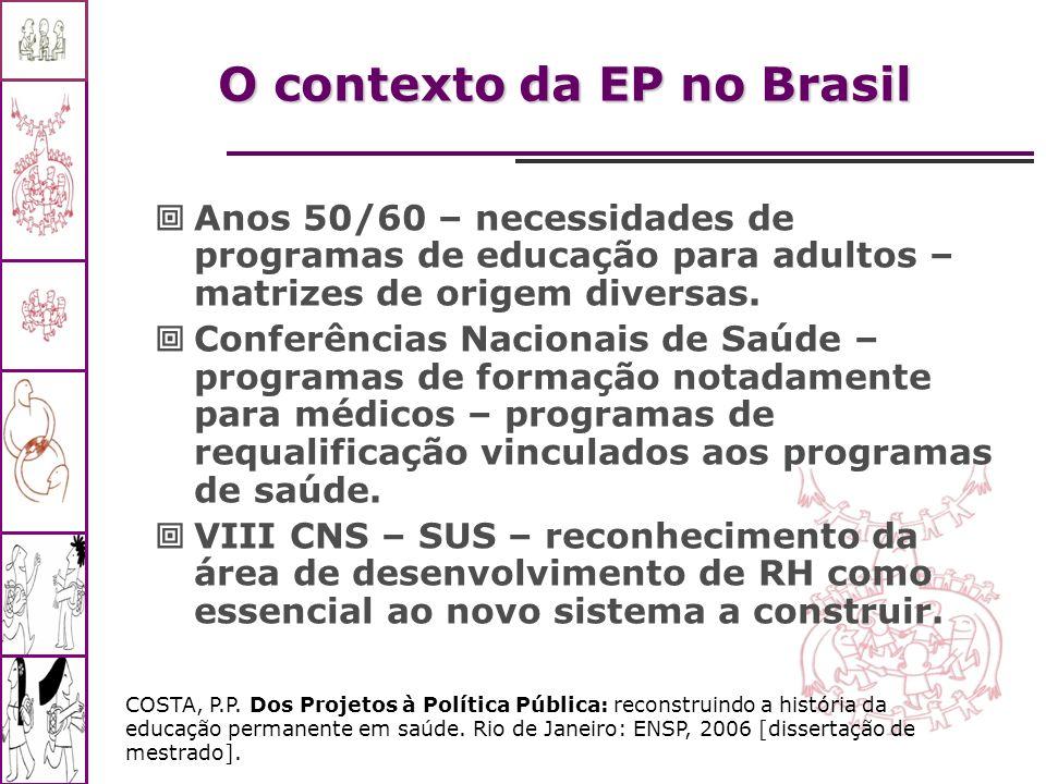 Anos 50/60 – necessidades de programas de educação para adultos – matrizes de origem diversas. Conferências Nacionais de Saúde – programas de formação