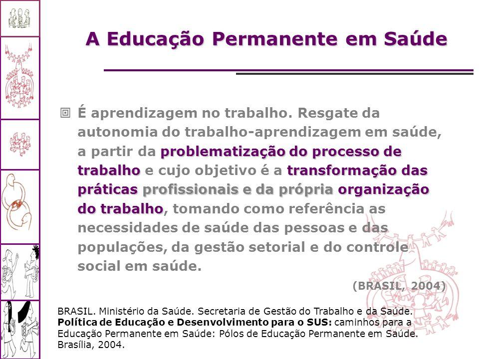 A Educação Permanente em Saúde problematização do processo de trabalhotransformação das práticas profissionaise da própria organização do trabalho É a