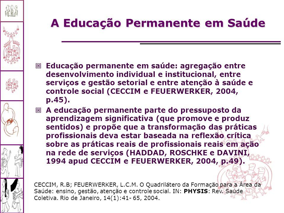 A Educação Permanente em Saúde Educação permanente em saúde: agregação entre desenvolvimento individual e institucional, entre serviços e gestão setor