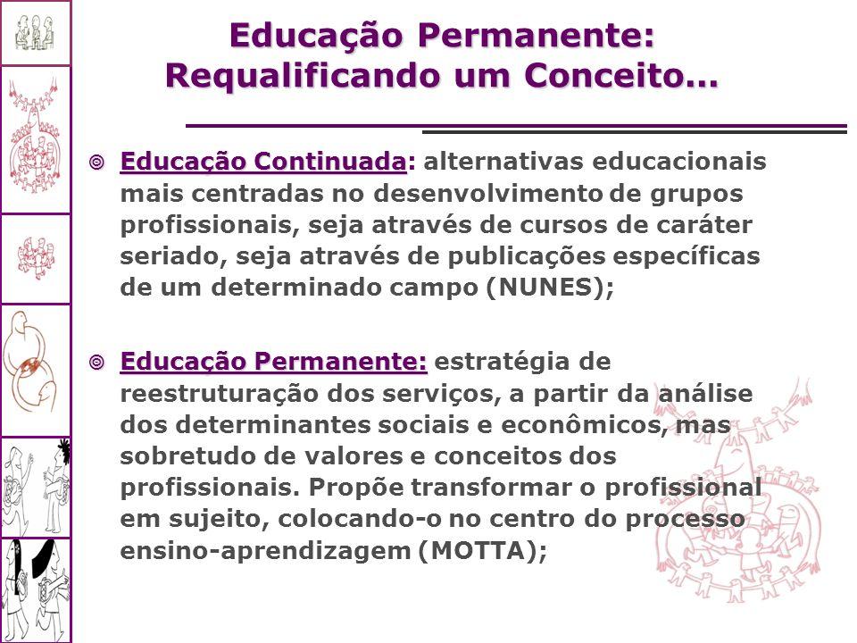 Educação Permanente: Requalificando um Conceito... Educação Continuada Educação Continuada: alternativas educacionais mais centradas no desenvolviment