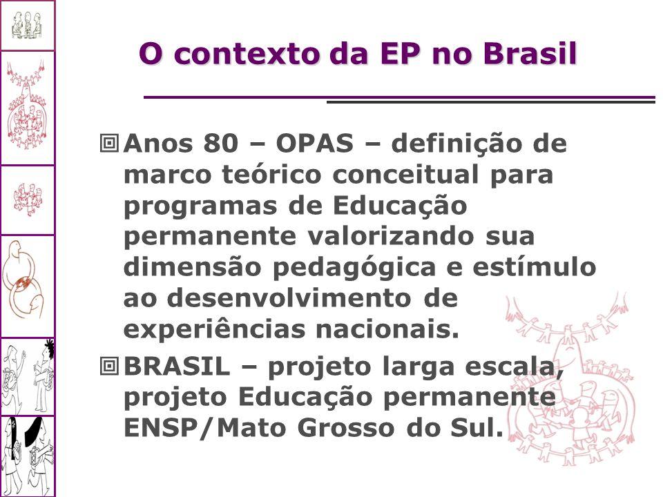 Anos 80 – OPAS – definição de marco teórico conceitual para programas de Educação permanente valorizando sua dimensão pedagógica e estímulo ao desenvo