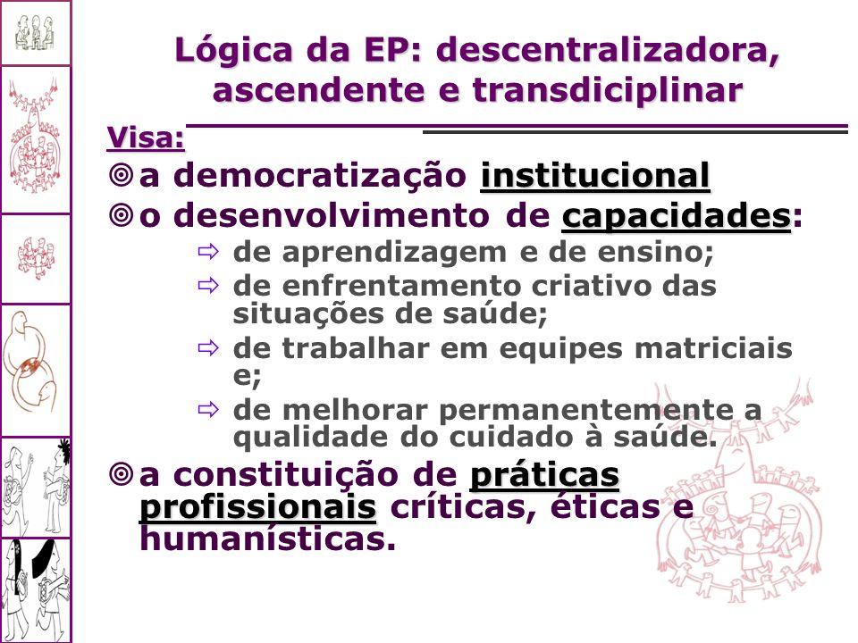 Visa: institucional a democratização institucional capacidades o desenvolvimento de capacidades: de aprendizagem e de ensino; de enfrentamento criativ