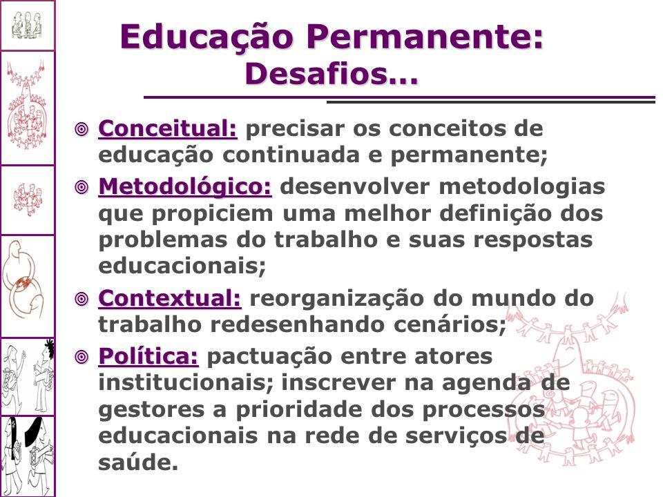 Educação Permanente: Desafios... Conceitual: Conceitual: precisar os conceitos de educação continuada e permanente; Metodológico: Metodológico: desenv