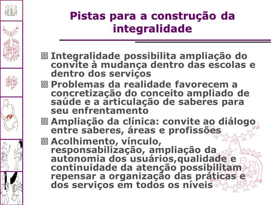 Pistas para a construção da integralidade Integralidade possibilita ampliação do convite à mudança dentro das escolas e dentro dos serviços Problemas
