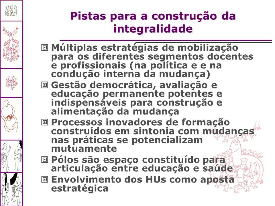 Pistas para a construção da integralidade Múltiplas estratégias de mobilização para os diferentes segmentos docentes e profissionais (na política e e