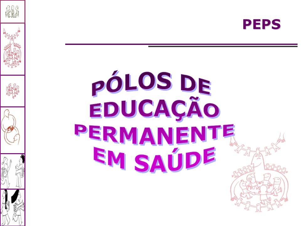 Curso de Pós-Graduação em Saúde Coletiva – Módulo V – Profa. Odete Messa Torres PEPS