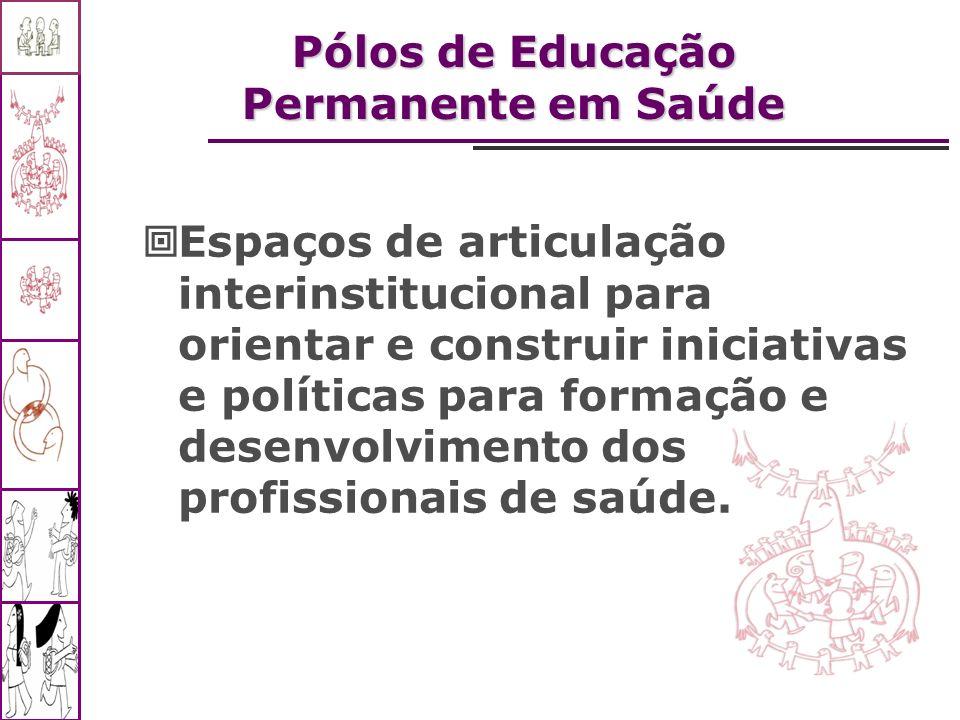 Pólos de Educação Permanente em Saúde Espaços de articulação interinstitucional para orientar e construir iniciativas e políticas para formação e dese