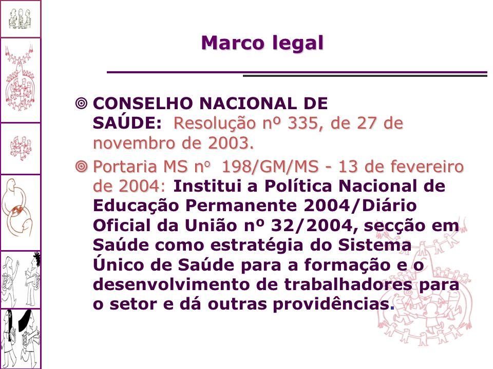 Resolução nº 335, de 27 de novembro de 2003. CONSELHO NACIONAL DE SAÚDE: Resolução nº 335, de 27 de novembro de 2003. Portaria MS n o 198/GM/MS - 13 d