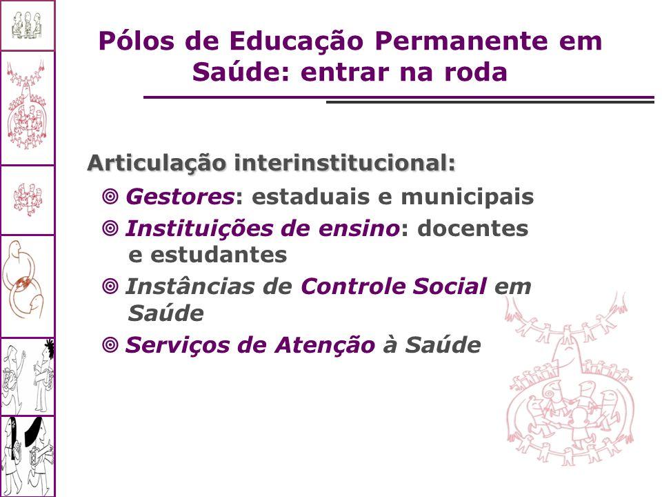Pólos de Educação Permanente em Saúde: entrar na roda Articulação interinstitucional: Gestores: estaduais e municipais Instituições de ensino: docente