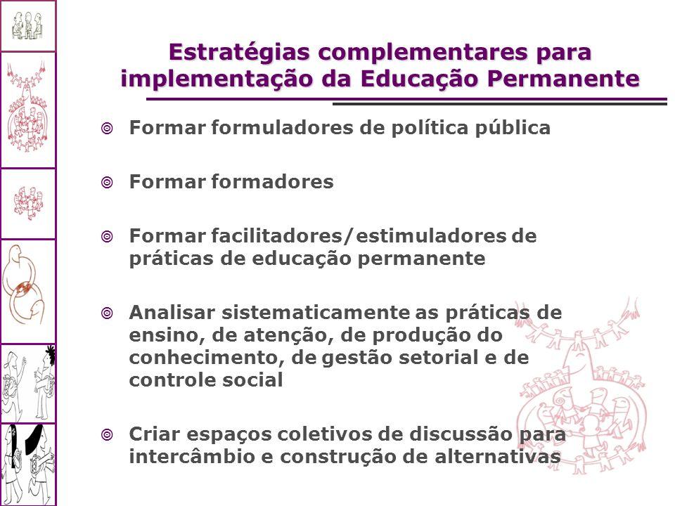 Estratégias complementares para implementação da Educação Permanente Formar formuladores de política pública Formar formadores Formar facilitadores/es