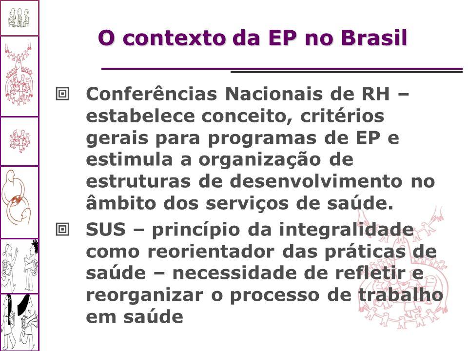 Conferências Nacionais de RH – estabelece conceito, critérios gerais para programas de EP e estimula a organização de estruturas de desenvolvimento no