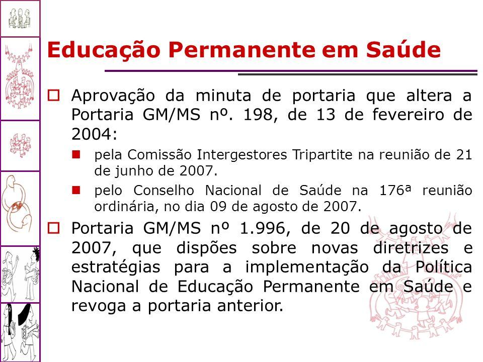 Educação Permanente em Saúde Aprovação da minuta de portaria que altera a Portaria GM/MS nº. 198, de 13 de fevereiro de 2004: pela Comissão Intergesto