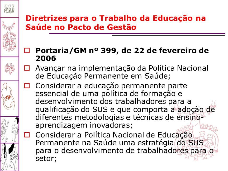 Diretrizes para o Trabalho da Educação na Saúde no Pacto de Gestão Portaria/GM nº 399, de 22 de fevereiro de 2006 Avançar na implementação da Política