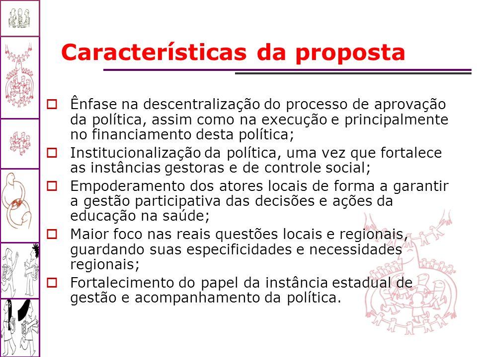 Características da proposta Ênfase na descentralização do processo de aprovação da política, assim como na execução e principalmente no financiamento