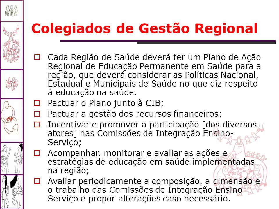 Colegiados de Gestão Regional Cada Região de Saúde deverá ter um Plano de Ação Regional de Educação Permanente em Saúde para a região, que deverá cons