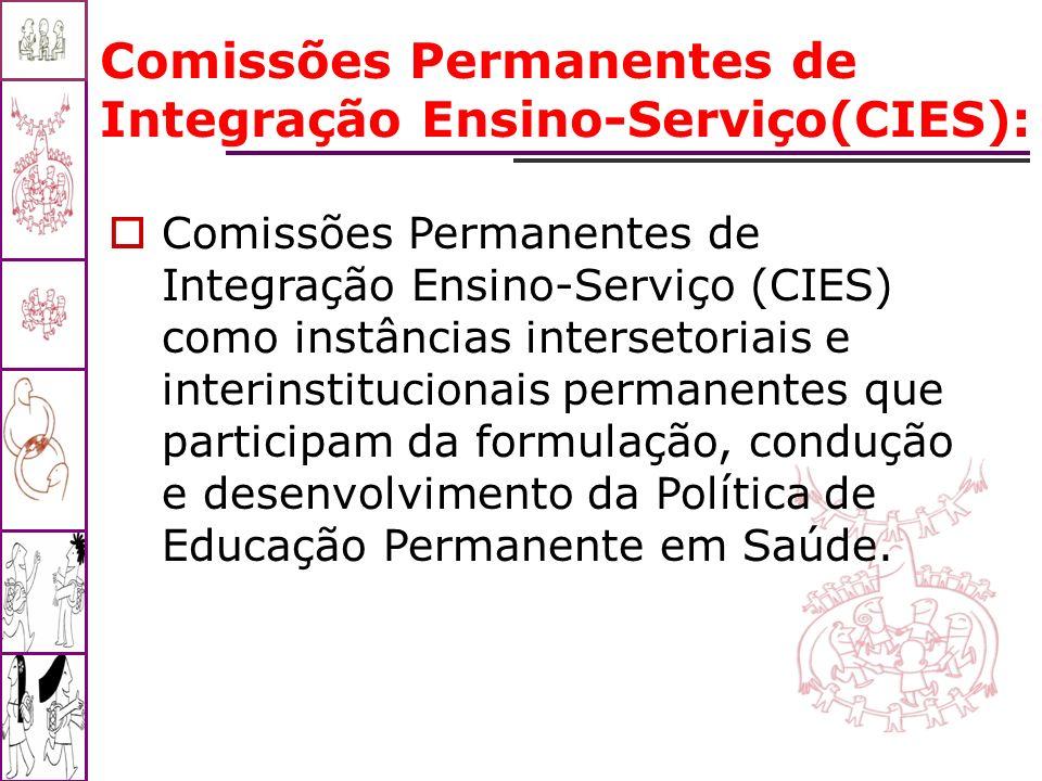 Comissões Permanentes de Integração Ensino-Serviço (CIES) como instâncias intersetoriais e interinstitucionais permanentes que participam da formulaçã