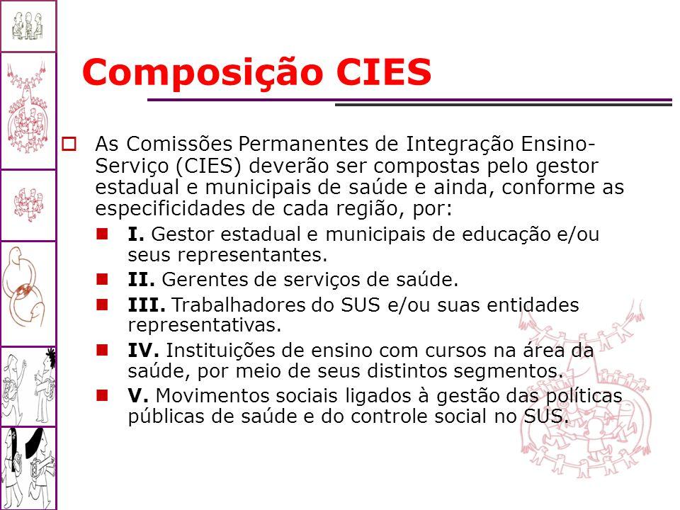 Composição CIES As Comissões Permanentes de Integração Ensino- Serviço (CIES) deverão ser compostas pelo gestor estadual e municipais de saúde e ainda
