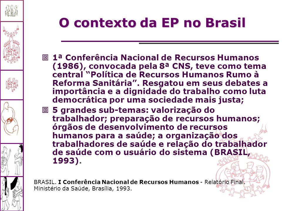 1ª Conferência Nacional de Recursos Humanos (1986), convocada pela 8ª CNS, teve como tema central Política de Recursos Humanos Rumo à Reforma Sanitári