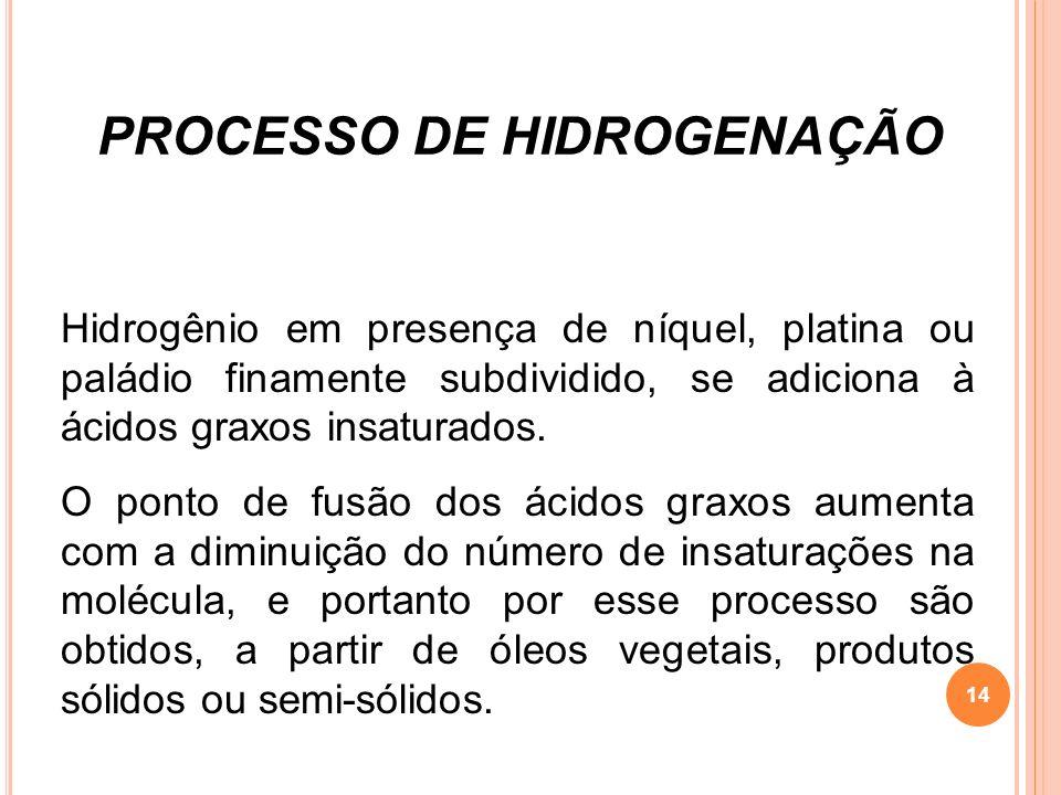 Hidrogênio em presença de níquel, platina ou paládio finamente subdividido, se adiciona à ácidos graxos insaturados. O ponto de fusão dos ácidos graxo