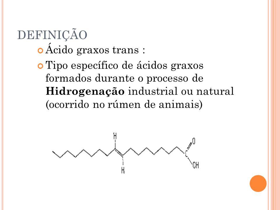 DEFINIÇÃO Ácido graxos trans : Tipo específico de ácidos graxos formados durante o processo de Hidrogenação industrial ou natural (ocorrido no rúmen d