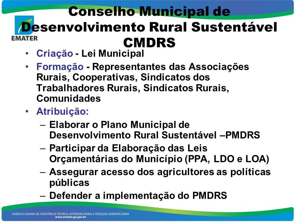 Conselho Municipal de Desenvolvimento Rural Sustentável CMDRS Criação - Lei Municipal Formação - Representantes das Associações Rurais, Cooperativas,
