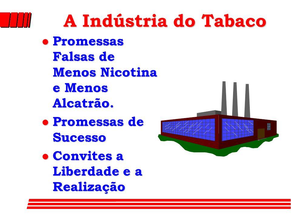 A Indústria do Tabaco l Promessas Falsas de Menos Nicotina e Menos Alcatrão. l Promessas de Sucesso l Convites a Liberdade e a Realização