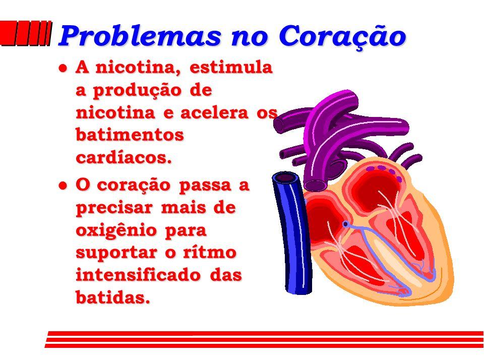 Problemas no Coração l A nicotina, estimula a produção de nicotina e acelera os batimentos cardíacos. l O coração passa a precisar mais de oxigênio pa
