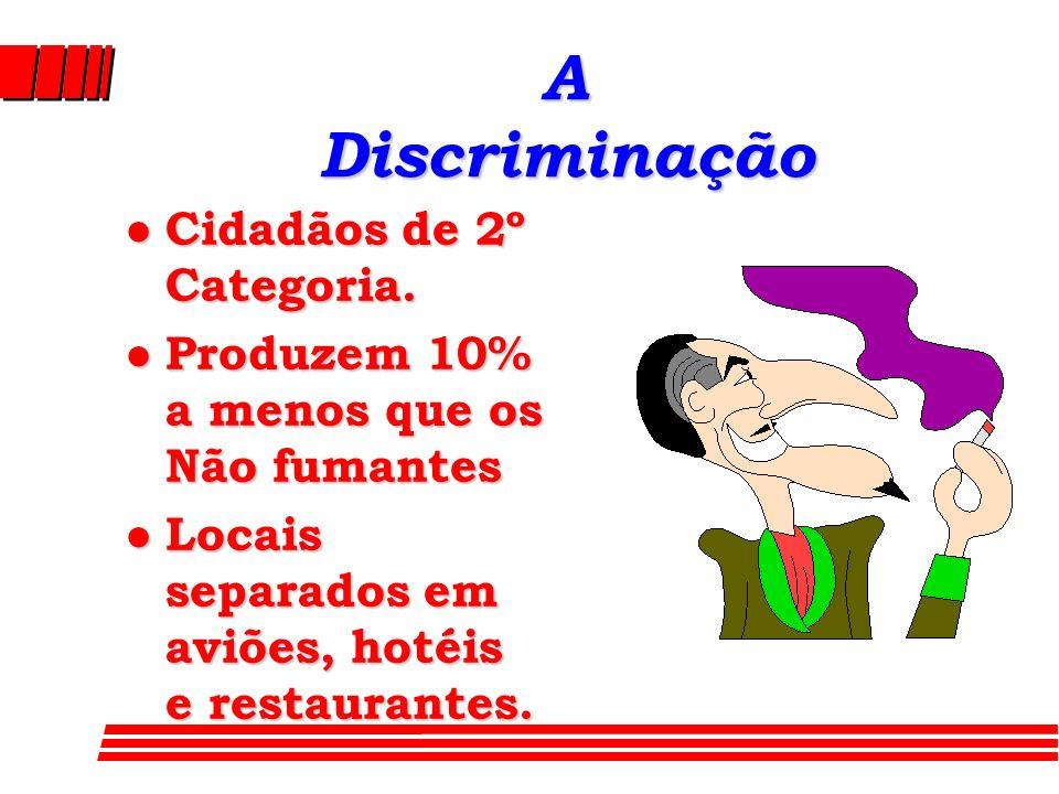 A Discriminação l Cidadãos de 2º Categoria. l Produzem 10% a menos que os Não fumantes l Locais separados em aviões, hotéis e restaurantes.