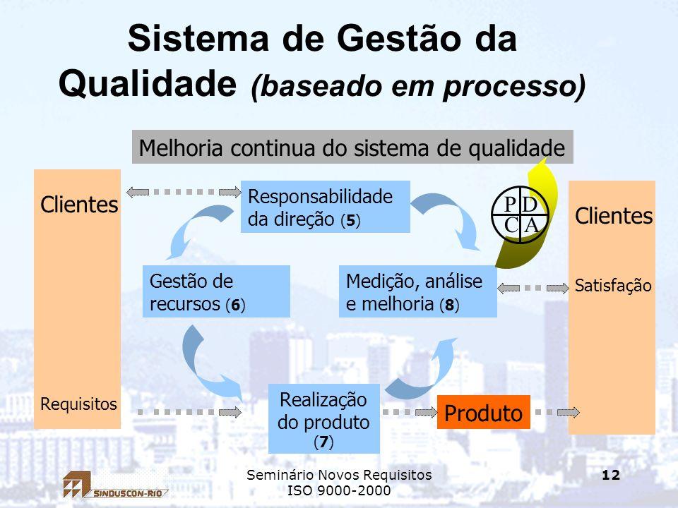 Seminário Novos Requisitos ISO 9000-2000 12 Sistema de Gestão da Qualidade (baseado em processo) Responsabilidade da direção (5) Gestão de recursos (6