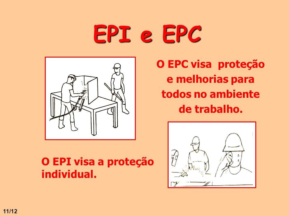 EPI e EPC O EPI visa a proteção individual. O EPC visa proteção e melhorias para todos no ambiente de trabalho. 11/12